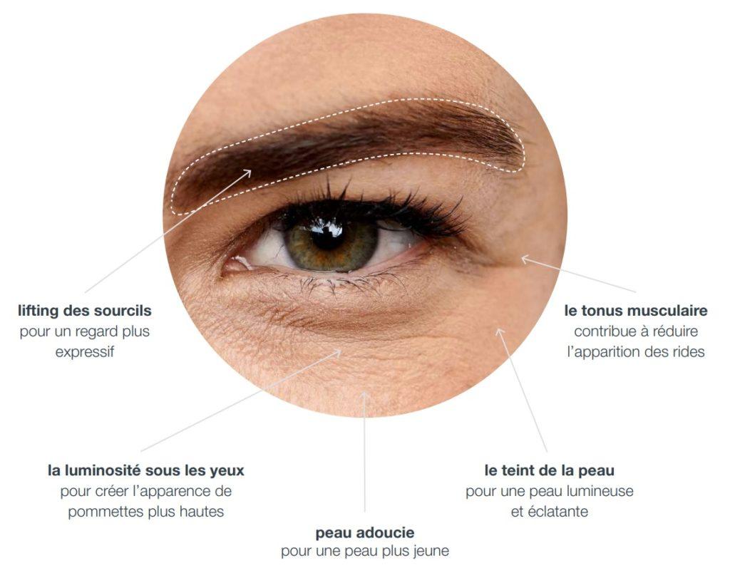 pro eye flash